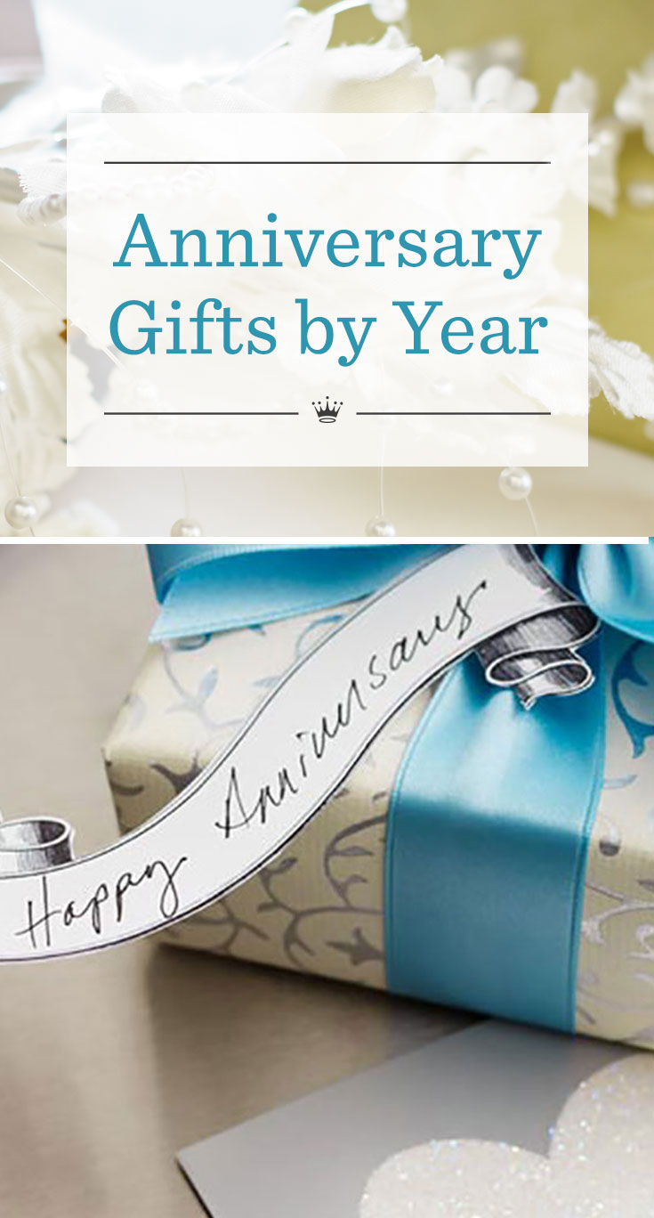 Wedding Anniversary Gifts By Year Chart Ftempo Inspiration