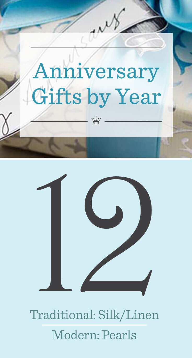 12th Wedding Anniversary Gifts Hallmark Ideas Inspiration