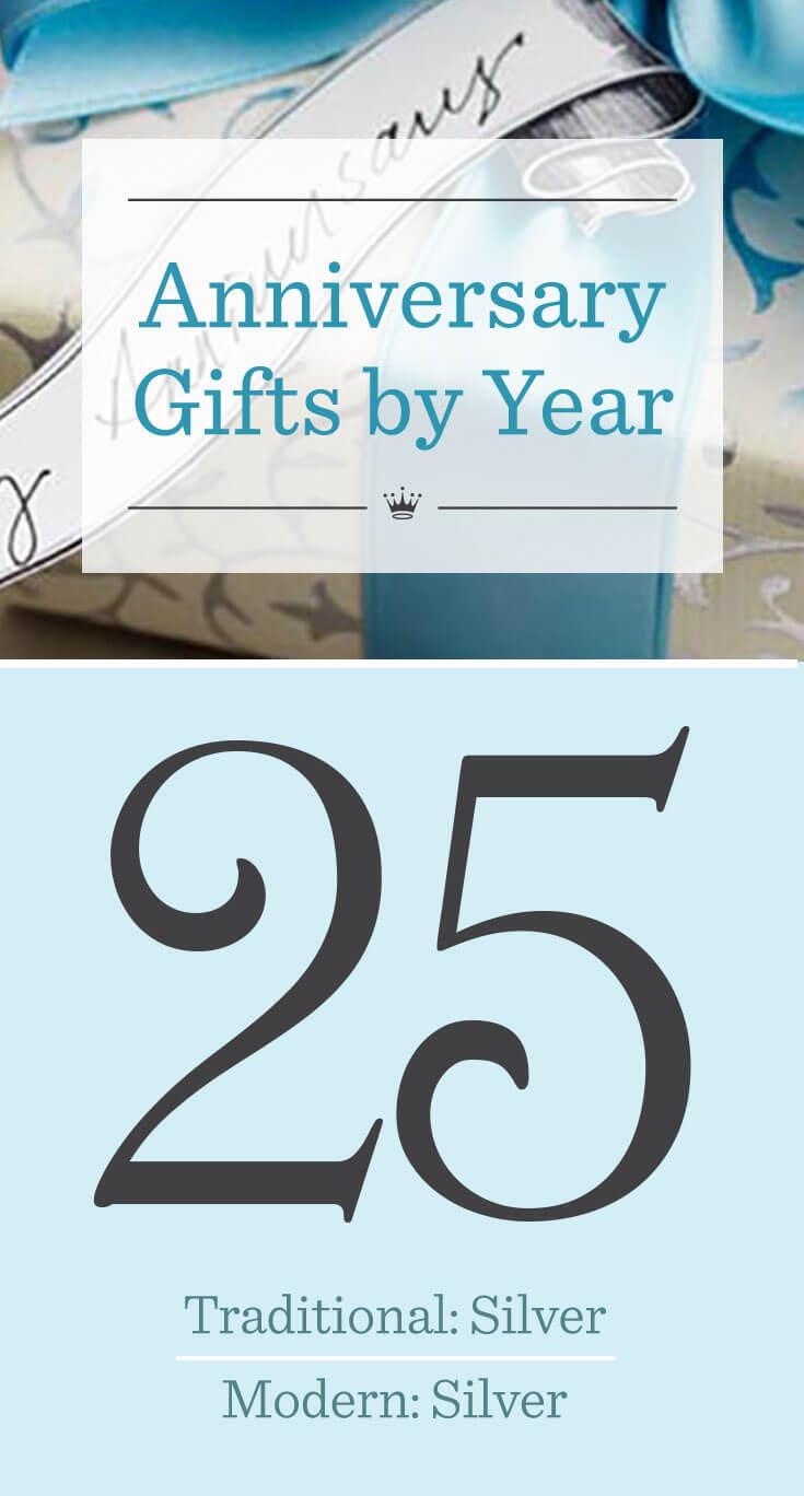 25th wedding anniversary gift ideas hallmark christmas