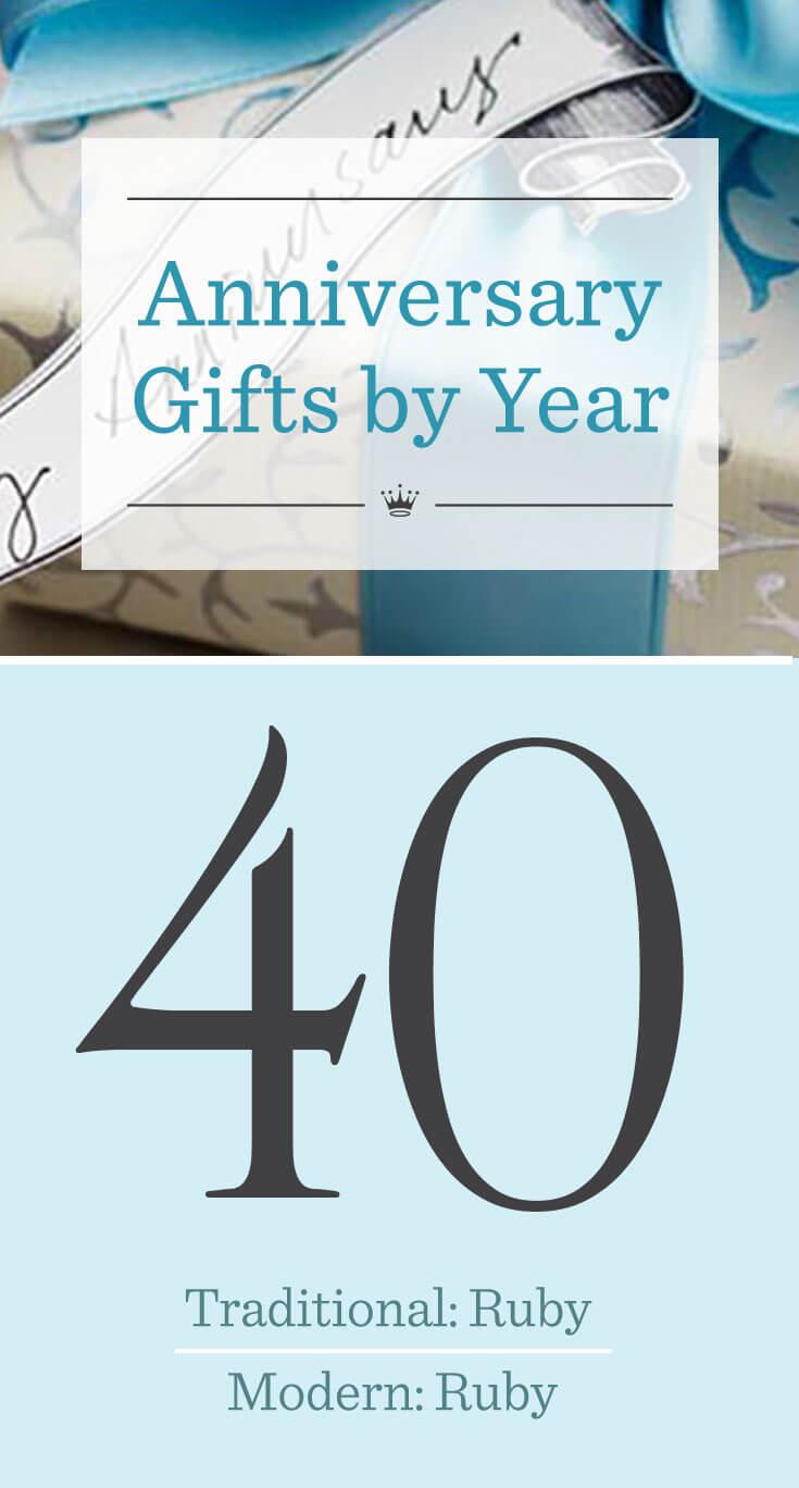 40th Wedding Anniversary Gifts Hallmark Ideas Inspiration