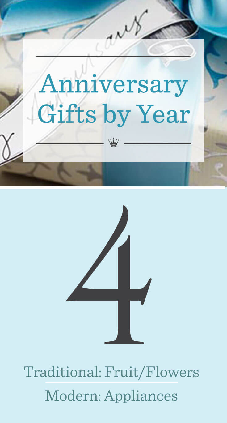 4th Wedding Anniversary Gifts Hallmark Ideas Inspiration