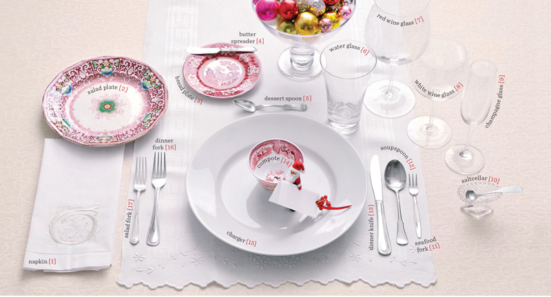 How to set a table - Formal Place setting